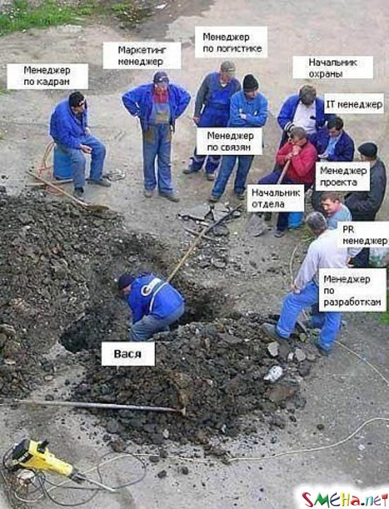 Фотоприколы на работе
